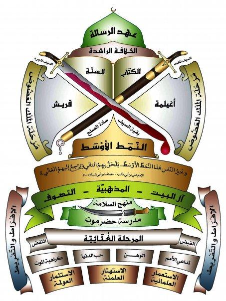 النمط الأوسط.. شعارات ومدلولات
